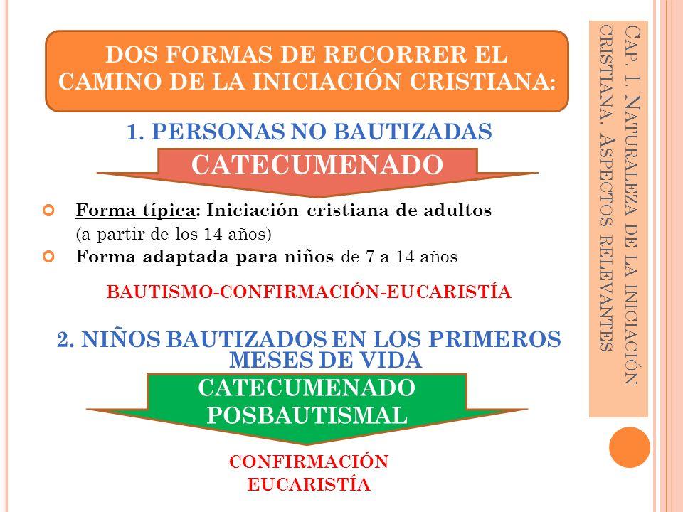 1. PERSONAS NO BAUTIZADAS Forma típica: Iniciación cristiana de adultos (a partir de los 14 años) Forma adaptada para niños de 7 a 14 años BAUTISMO-CO