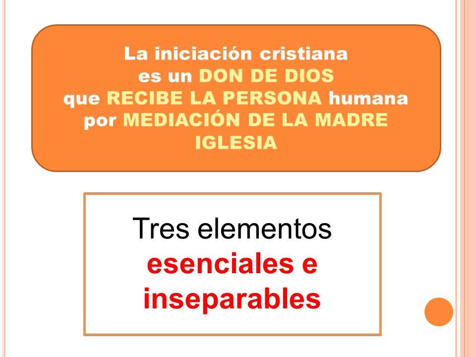 La iniciación cristiana es un DON DE DIOS que RECIBE LA PERSONA humana por MEDIACIÓN DE LA MADRE IGLESIA Tres elementos esenciales e inseparables