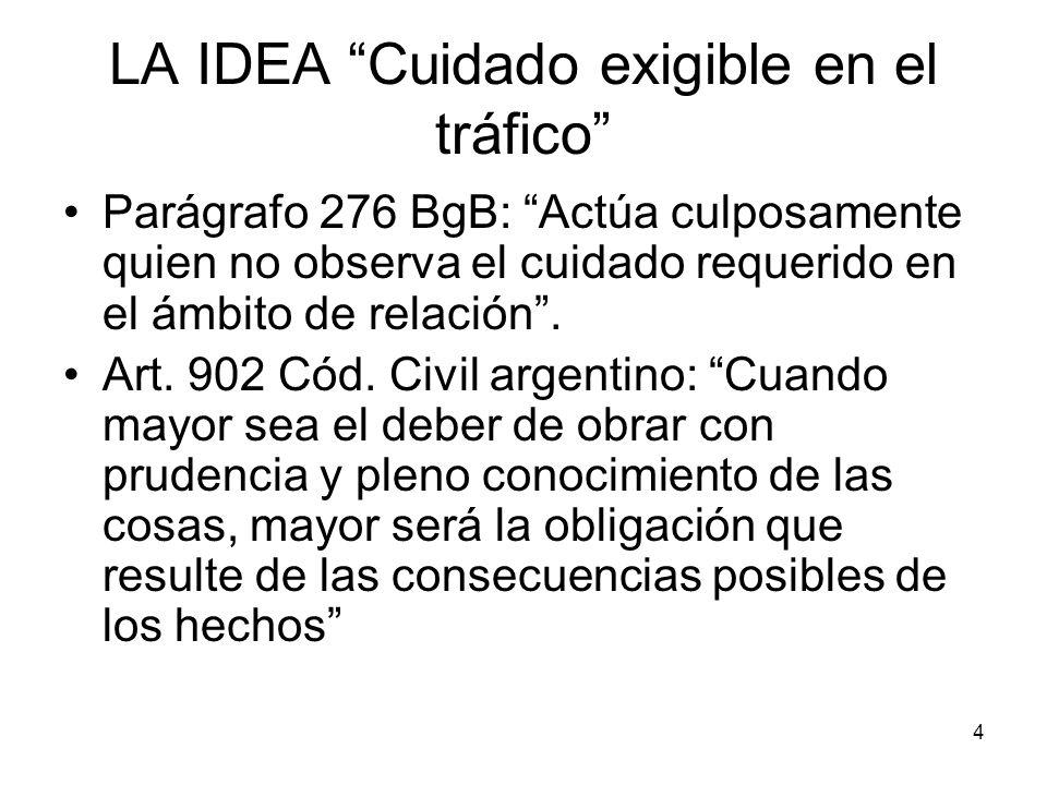 4 LA IDEA Cuidado exigible en el tráfico Parágrafo 276 BgB: Actúa culposamente quien no observa el cuidado requerido en el ámbito de relación. Art. 90