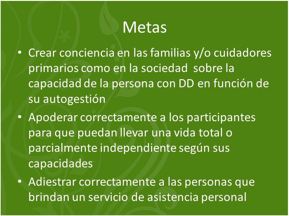 Metas Crear conciencia en las familias y/o cuidadores primarios como en la sociedad sobre la capacidad de la persona con DD en función de su autogesti