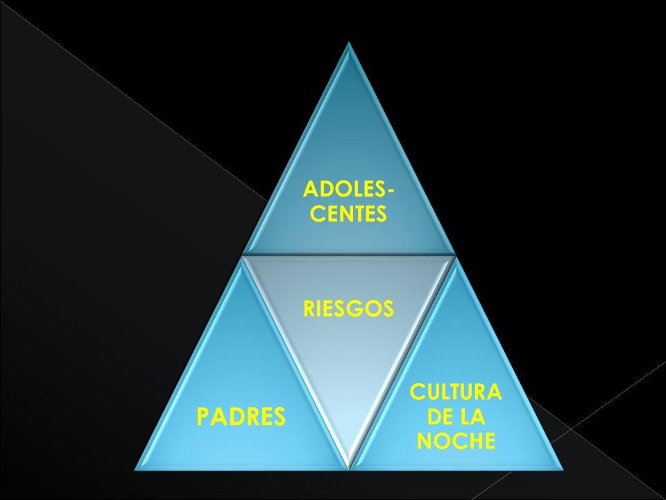 ADOLES- CENTES PADRES RIESGOS CULTURA DE LA NOCHE