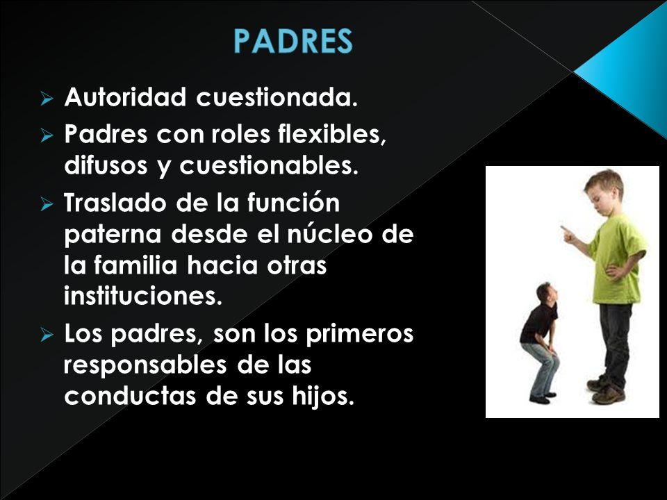 Autoridad cuestionada. Padres con roles flexibles, difusos y cuestionables. Traslado de la función paterna desde el núcleo de la familia hacia otras i