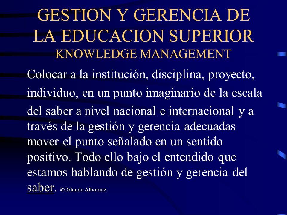 GESTION Y GERENCIA DE LA EDUCACION SUPERIOR KNOWLEDGE MANAGEMENT Colocar a la institución, disciplina, proyecto, individuo, en un punto imaginario de