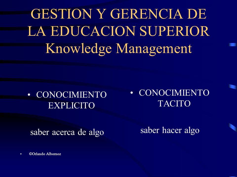 GESTION Y GERENCIA DE LA EDUCACION SUPERIOR Knowledge Management CONOCIMIENTO EXPLICITO saber acerca de algo ©Orlando Albornoz CONOCIMIENTO TACITO sab