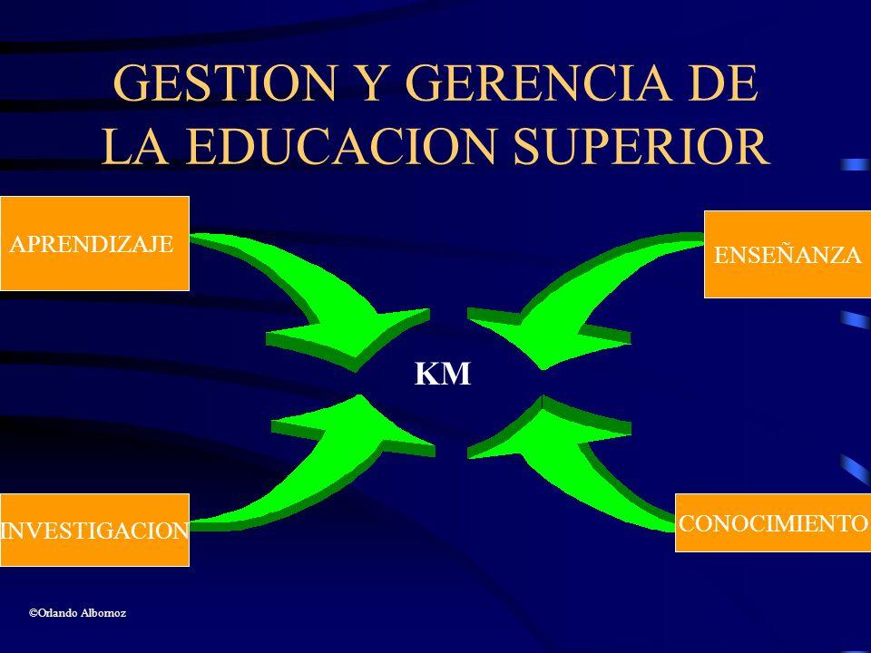 GESTION Y GERENCIA DE LA EDUCACION SUPERIOR KM APRENDIZAJE ENSEÑANZA INVESTIGACION CONOCIMIENTO ©Orlando Albornoz