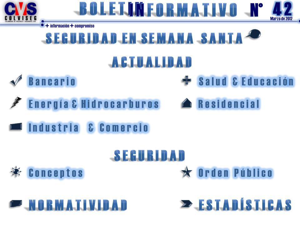 Marzo de 2012 + información + compromiso