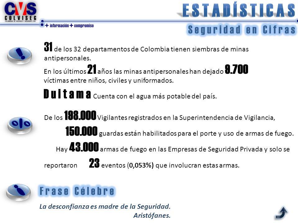 + información + compromiso 31 de los 32 departamentos de Colombia tienen siembras de minas antipersonales. En los últimos 21 años las minas antiperson