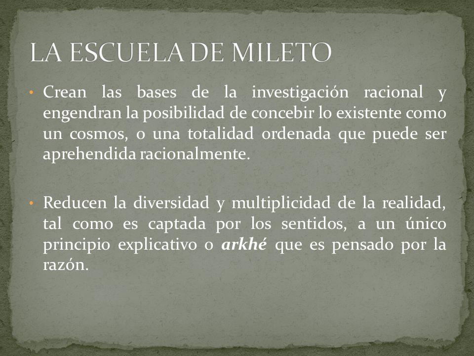 TALES DE MILETO: Arkhé: EL AGUA.ANAXIMÁNDRO DE MILETO: Arkhé: EL ÁPEIRON.