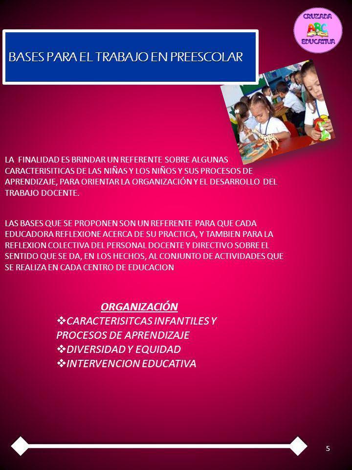 6 CARACTERISITCAS INFANTILES Y PROCESOS DE APRENDIZAJE 1.LAS NIÑAS Y LOS NIÑOS LLEGAN A LA ESCUELA CON CONOCIMIENTOS CAPACIDADES QUE SON LA BASE PARA CONTINUAR APRENDIENDO UN DESAFÍO PROFESIONAL PARA LA EDUCADORA ES MANTENER UNA ACTITUD DE OBSERVACIÓN E INDAGACIÓN CONSTANTE EN RELACIÓN CON LO QUE EXPERIMENTA EN EL AULA CADA UNO DE SUS ALUMNOS.
