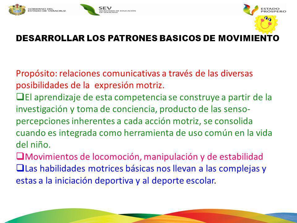 DESARROLLAR LOS PATRONES BASICOS DE MOVIMIENTO Propósito: relaciones comunicativas a través de las diversas posibilidades de la expresión motriz. El a