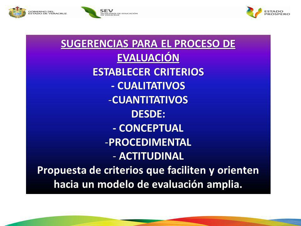 SUGERENCIAS PARA EL PROCESO DE EVALUACIÓN ESTABLECER CRITERIOS - CUALITATIVOS -CUANTITATIVOS DESDE: - CONCEPTUAL -PROCEDIMENTAL - ACTITUDINAL Propuest