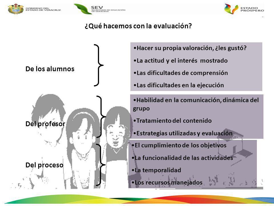 ¿Qué hacemos con la evaluación? De los alumnos Del profesor Del proceso Hacer su propia valoración, ¿les gustó? La actitud y el interés mostrado Las d