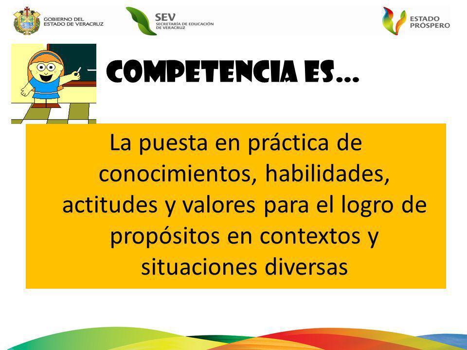 Competencia es… La puesta en práctica de conocimientos, habilidades, actitudes y valores para el logro de propósitos en contextos y situaciones divers