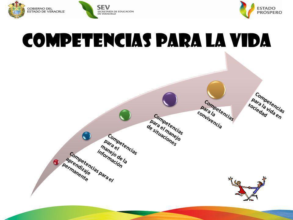 COMPETENCIAS PARA LA VIDA Competencias para el aprendizaje permanente Competencias para el manejo de la información Competencias para el manejo de sit