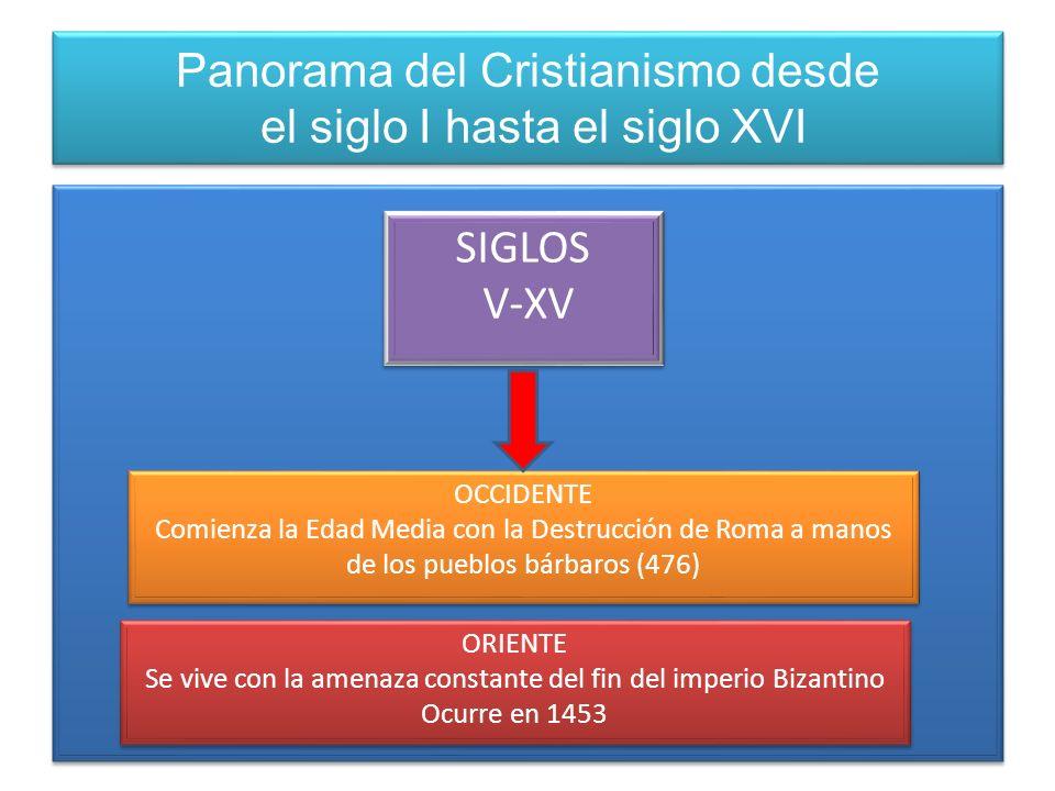 Panorama del Cristianismo desde el siglo I hasta el siglo XVI SIGLOS V-XV SIGLOS V-XV OCCIDENTE Comienza la Edad Media con la Destrucción de Roma a ma