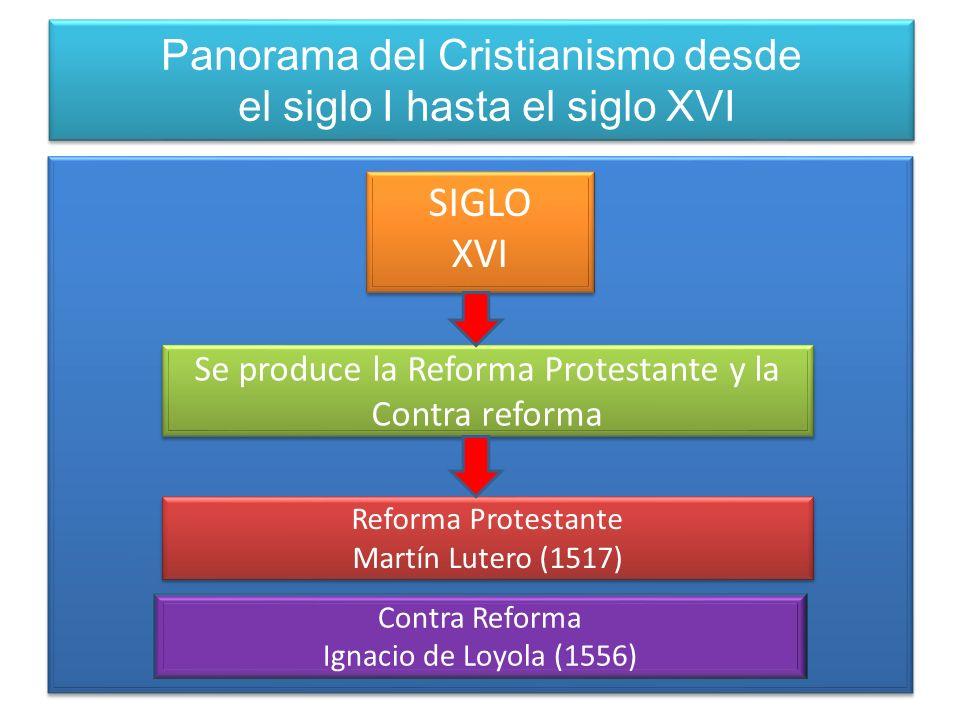 Panorama del Cristianismo desde el siglo I hasta el siglo XVI SIGLO XVI SIGLO XVI Se produce la Reforma Protestante y la Contra reforma Reforma Protes