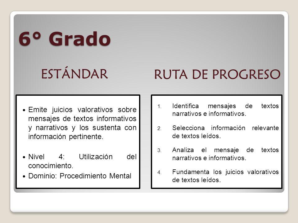 6° Grado ESTÁNDAR RUTA DE PROGRESO Emite juicios valorativos sobre mensajes de textos informativos y narrativos y los sustenta con información pertine