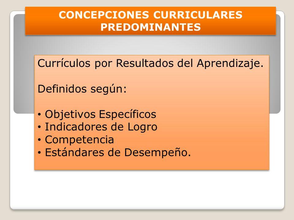 CONCEPCIONES CURRICULARES PREDOMINANTES Currículos por Resultados del Aprendizaje. Definidos según: Objetivos Específicos Indicadores de Logro Compete