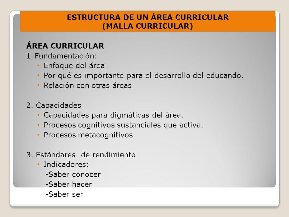ÁREA CURRICULAR 1.Fundamentación: Enfoque del área Por qué es importante para el desarrollo del educando. Relación con otras áreas 2. Capacidades Capa