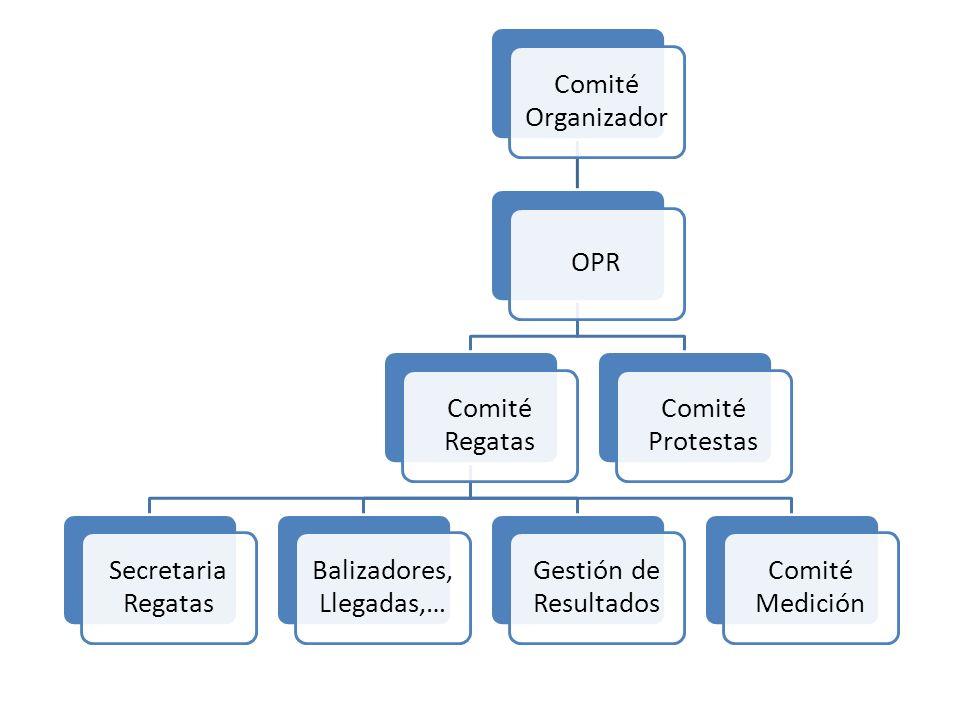 Comité Organizador OPR Comité Regatas Secretaria Regatas Balizadores, Llegadas,… Gestión de Resultados Comité Medición Comité Protestas