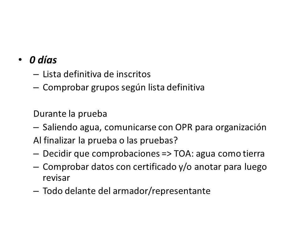 0 días – Lista definitiva de inscritos – Comprobar grupos según lista definitiva Durante la prueba – Saliendo agua, comunicarse con OPR para organizac