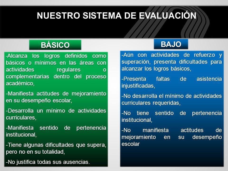 NUESTRO SISTEMA DE EVALUACIÓN BÁSICO - Alcanza los logros definidos como básicos o mínimos en las áreas con actividades regulares o complementarias de