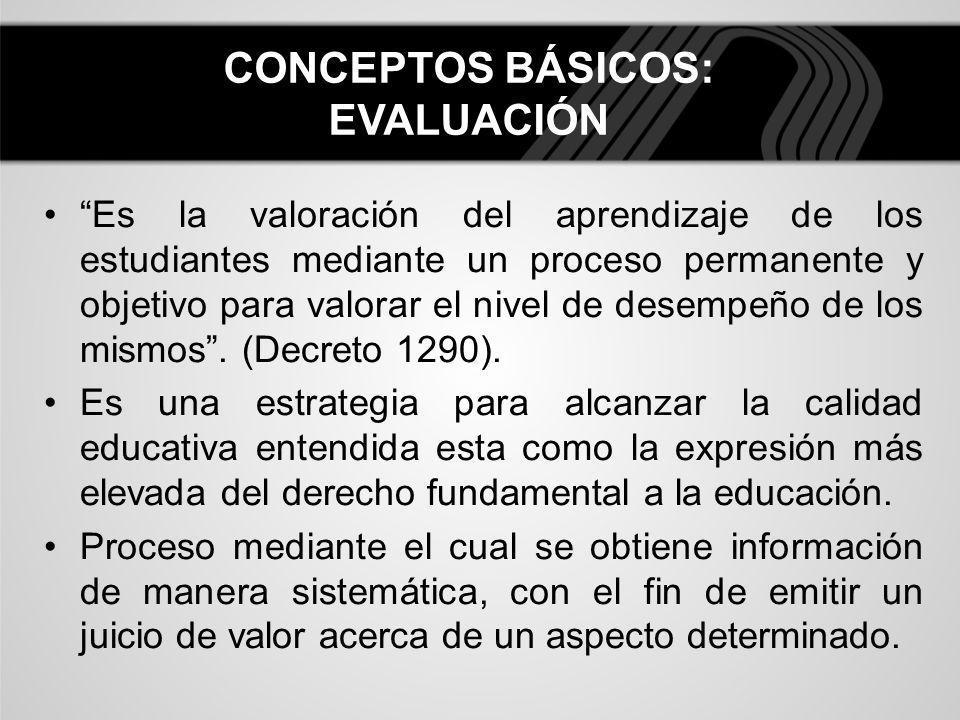Decreto 1290 de 2009 Decreto 0230 de 2002 Cartillas de inclusión (anexos guía 34) Documentos de fundamentación de las pruebas SABER E ICFES, PISA, SERCE.