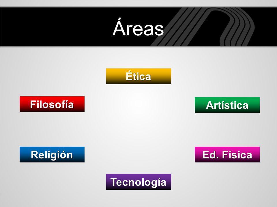 Áreas Filosofía Ética Religión Artística Tecnología Ed. Física