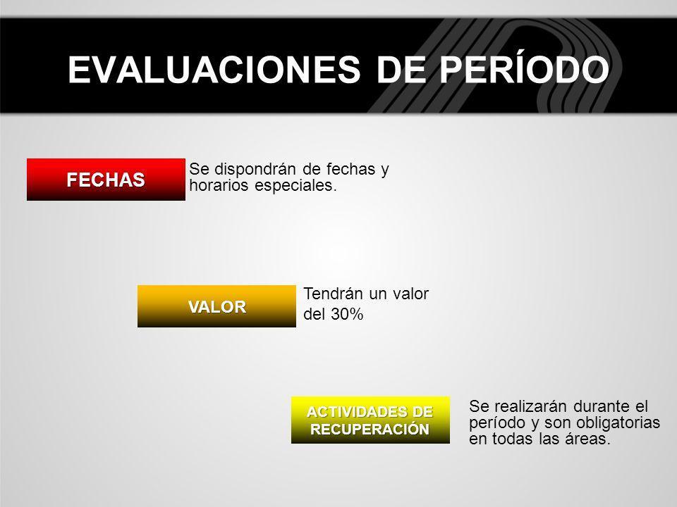 EVALUACIONES DE PERÍODO ACTIVIDADES DE RECUPERACIÓN FECHAS VALOR Tendrán un valor del 30% Se realizarán durante el período y son obligatorias en todas