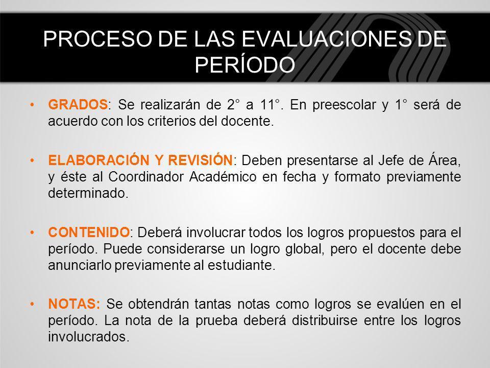 PROCESO DE LAS EVALUACIONES DE PERÍODO GRADOS: Se realizarán de 2° a 11°. En preescolar y 1° será de acuerdo con los criterios del docente. ELABORACIÓ