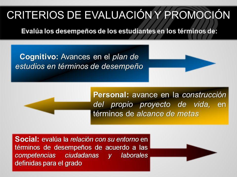 ESTUDIANTES NO PROMOVIDOS No será promovido al grado siguiente el estudiante que: Agotadas todas las estrategias, al finalizar el año obtenga desempeño Bajo en tres o más áreas.