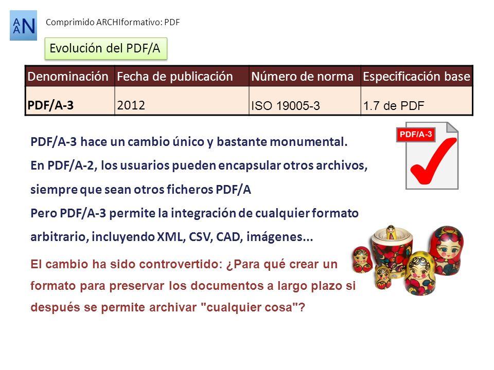 Comprimido ARCHIformativo: PDF DenominaciónFecha de publicaciónNúmero de normaEspecificación base PDF/A-32012 ISO 19005-31.7 de PDF PDF/A-3 hace un ca