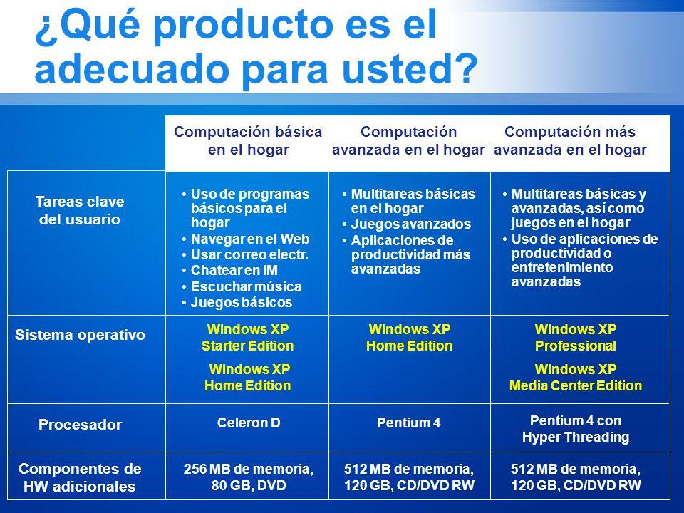 ¿Qué producto es el adecuado para usted? Computación básica en el hogar Computación avanzada en el hogar Computación más avanzada en el hogar Tareas c