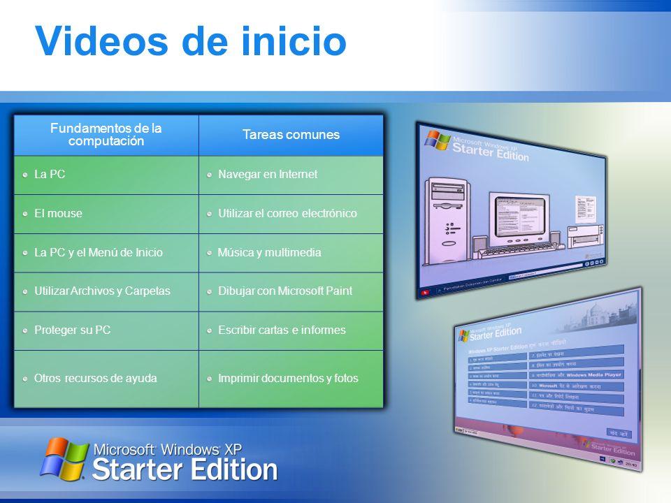 Videos de inicio Fundamentos de la computación Tareas comunes La PCNavegar en Internet El mouseUtilizar el correo electrónico La PC y el Menú de Inici