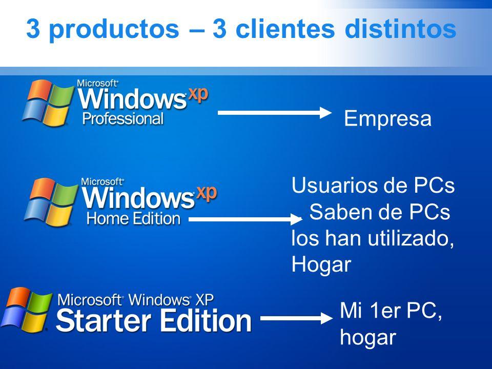 3 productos – 3 clientes distintos Empresa Usuarios de PCs.. Saben de PCs los han utilizado, Hogar Mi 1er PC, hogar