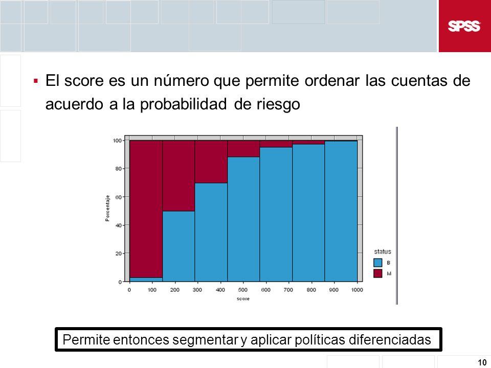 10 El score es un número que permite ordenar las cuentas de acuerdo a la probabilidad de riesgo Permite entonces segmentar y aplicar políticas diferenciadas