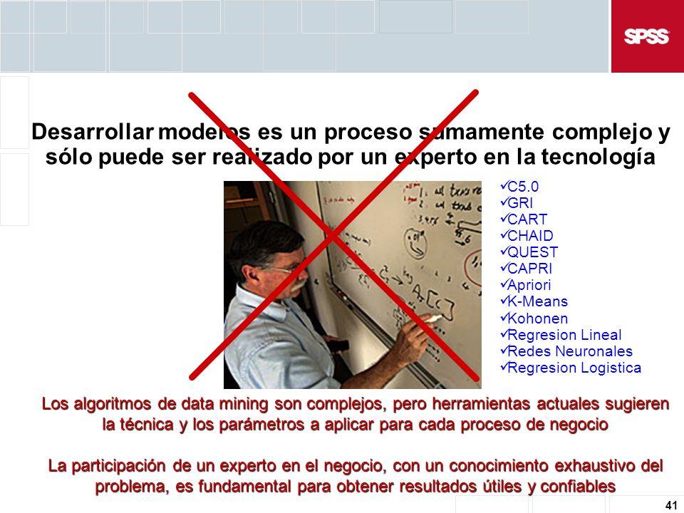41 Desarrollar modelos es un proceso sumamente complejo y sólo puede ser realizado por un experto en la tecnología Los algoritmos de data mining son complejos, pero herramientas actuales sugieren la técnica y los parámetros a aplicar para cada proceso de negocio La participación de un experto en el negocio, con un conocimiento exhaustivo del problema, es fundamental para obtener resultados útiles y confiables C5.0 GRI CART CHAID QUEST CAPRI Apriori K-Means Kohonen Regresion Lineal Redes Neuronales Regresion Logistica