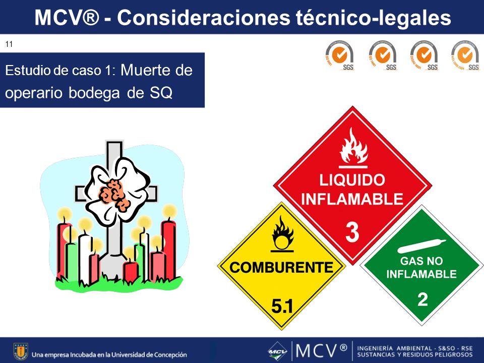 MCV® - Consideraciones técnico-legales 11 Estudio de caso 1: Muerte de operario bodega de SQ