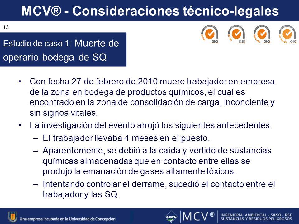 MCV® - Consideraciones técnico-legales 13 Con fecha 27 de febrero de 2010 muere trabajador en empresa de la zona en bodega de productos químicos, el c