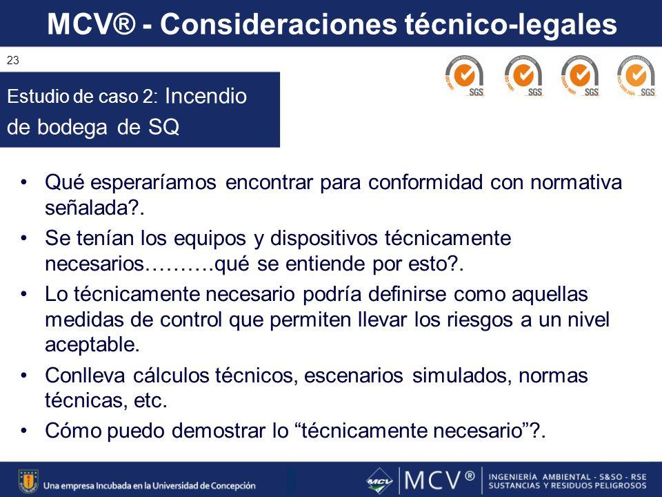 MCV® - Consideraciones técnico-legales 23 Qué esperaríamos encontrar para conformidad con normativa señalada?. Se tenían los equipos y dispositivos té