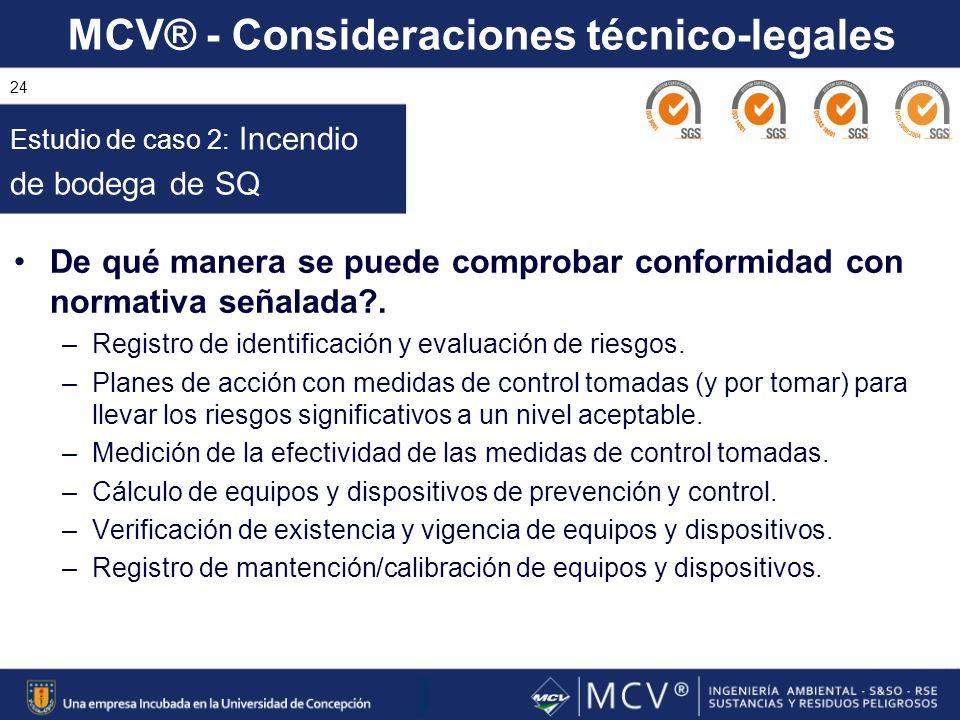 MCV® - Consideraciones técnico-legales 24 De qué manera se puede comprobar conformidad con normativa señalada?. –Registro de identificación y evaluaci