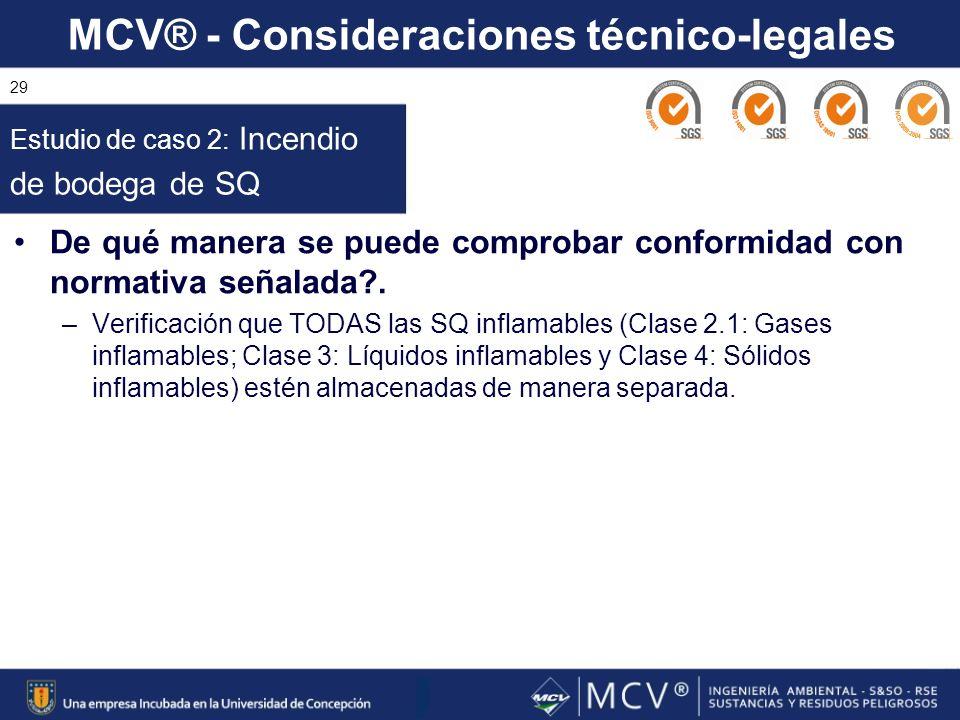 MCV® - Consideraciones técnico-legales 29 De qué manera se puede comprobar conformidad con normativa señalada?. –Verificación que TODAS las SQ inflama