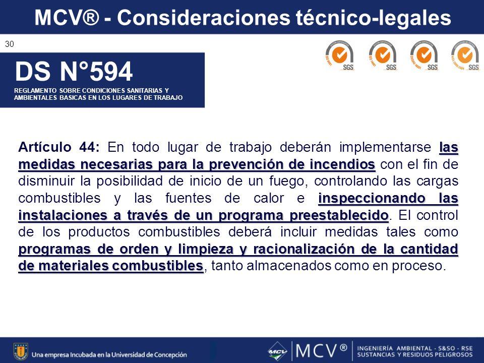 MCV® - Consideraciones técnico-legales 30 DS N°594 REGLAMENTO SOBRE CONDICIONES SANITARIAS Y AMBIENTALES BASICAS EN LOS LUGARES DE TRABAJO las medidas