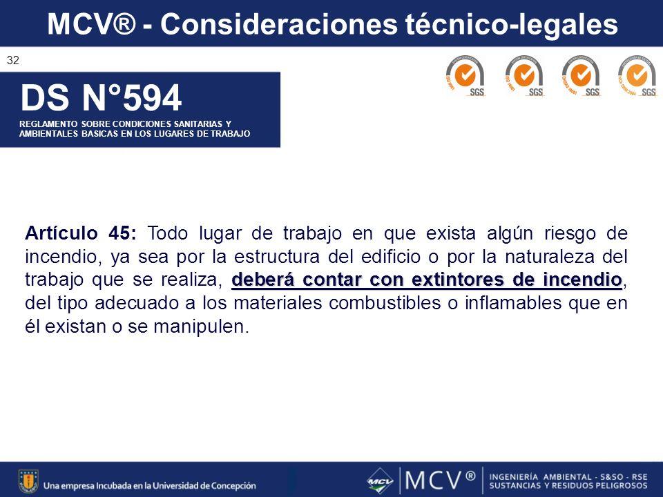 MCV® - Consideraciones técnico-legales 32 DS N°594 REGLAMENTO SOBRE CONDICIONES SANITARIAS Y AMBIENTALES BASICAS EN LOS LUGARES DE TRABAJO deberá cont