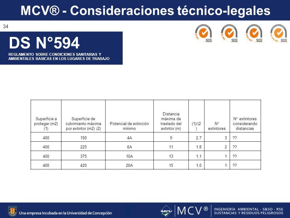 MCV® - Consideraciones técnico-legales 34 DS N°594 REGLAMENTO SOBRE CONDICIONES SANITARIAS Y AMBIENTALES BASICAS EN LOS LUGARES DE TRABAJO Superficie