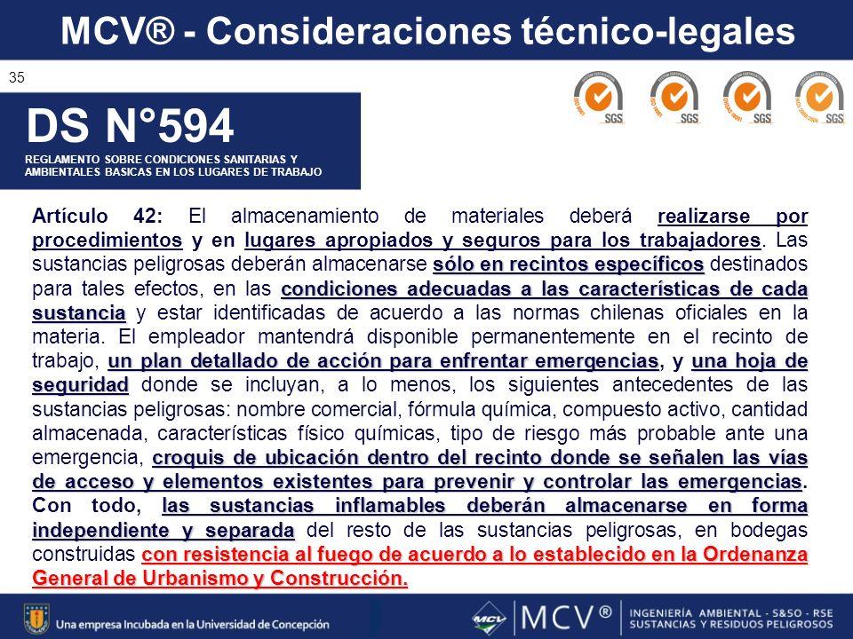 MCV® - Consideraciones técnico-legales 35 DS N°594 REGLAMENTO SOBRE CONDICIONES SANITARIAS Y AMBIENTALES BASICAS EN LOS LUGARES DE TRABAJO sólo en rec
