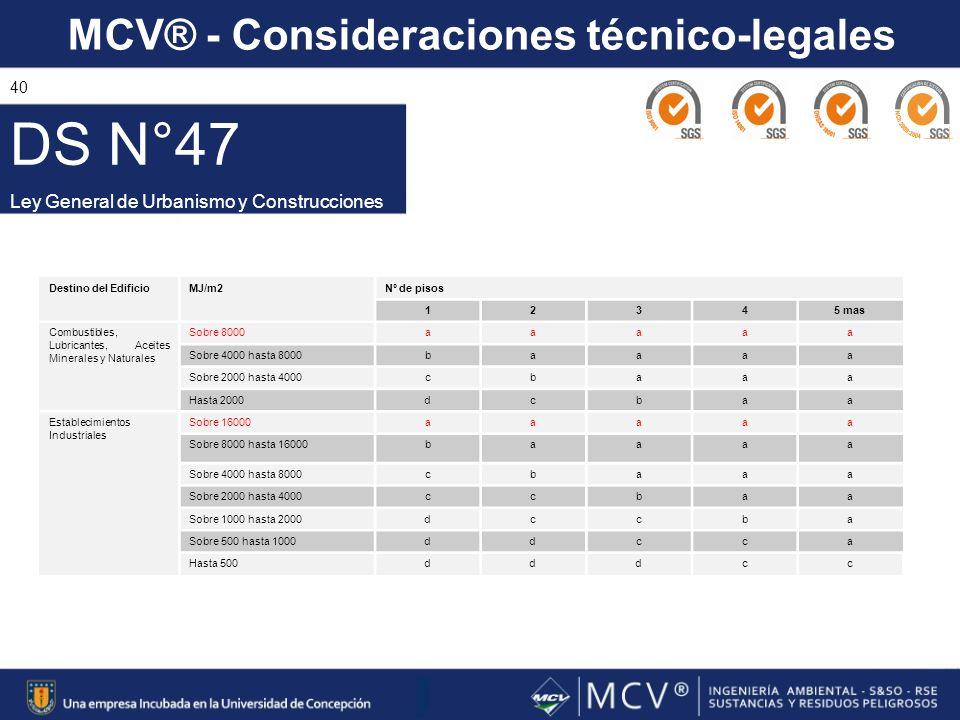 MCV® - Consideraciones técnico-legales 40 DS N°47 Ley General de Urbanismo y Construcciones Destino del EdificioMJ/m2Nº de pisos 12345 mas Combustible