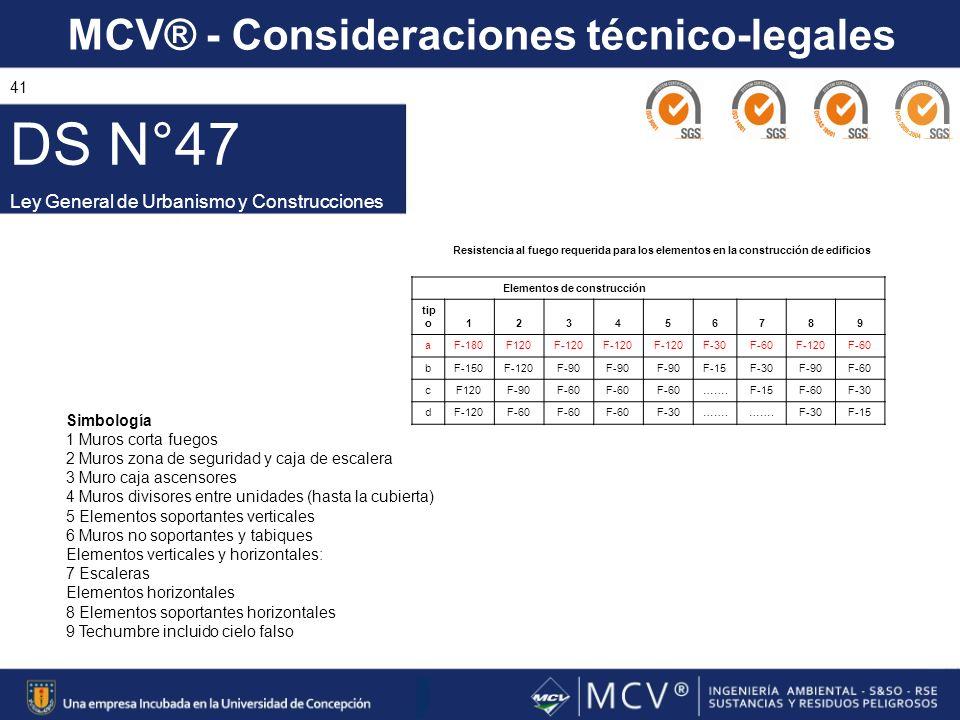 MCV® - Consideraciones técnico-legales 41 DS N°47 Ley General de Urbanismo y Construcciones Resistencia al fuego requerida para los elementos en la co