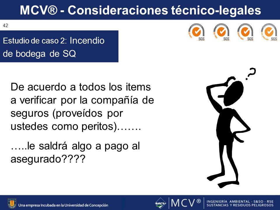 MCV® - Consideraciones técnico-legales 42 Estudio de caso 2: Incendio de bodega de SQ De acuerdo a todos los items a verificar por la compañía de segu
