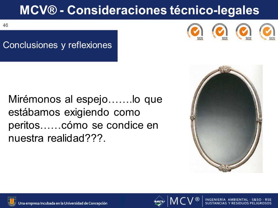 MCV® - Consideraciones técnico-legales 46 Mirémonos al espejo…….lo que estábamos exigiendo como peritos……cómo se condice en nuestra realidad???. Concl